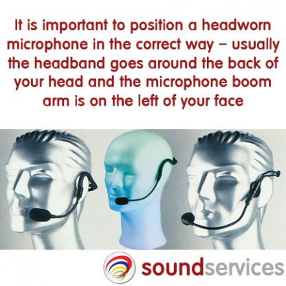 Wearing your headmic correctly
