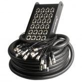 All Cables & Connectors