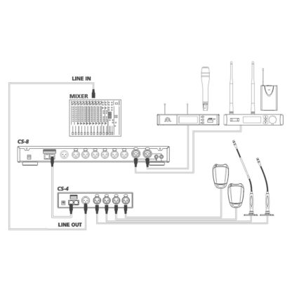 Wiring of CS Series automatic microphone mixers